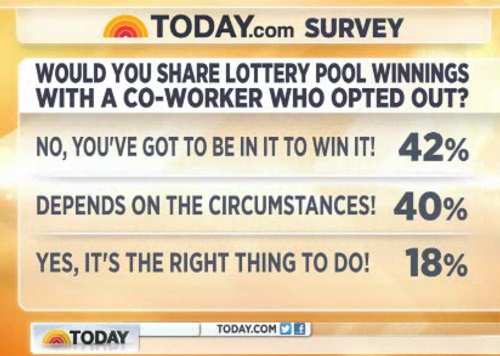 office lottery winner survey
