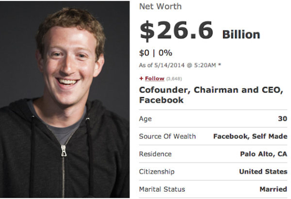 mark-zuckerberg-networth